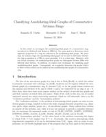 Classifying Annihilating-Ideal Graphs of Commutative Artinian Rings